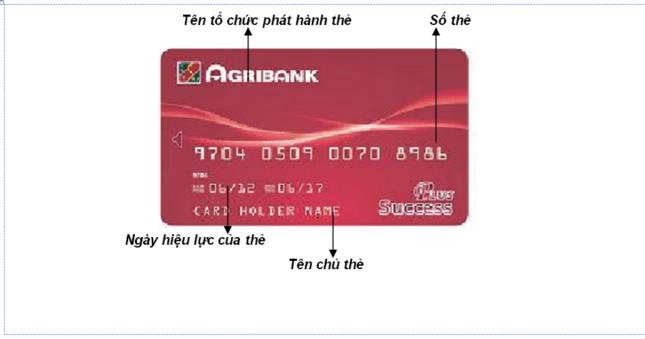 mặt trước thẻ ngân hàng