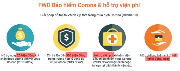bảo hiểm corona cua FWD