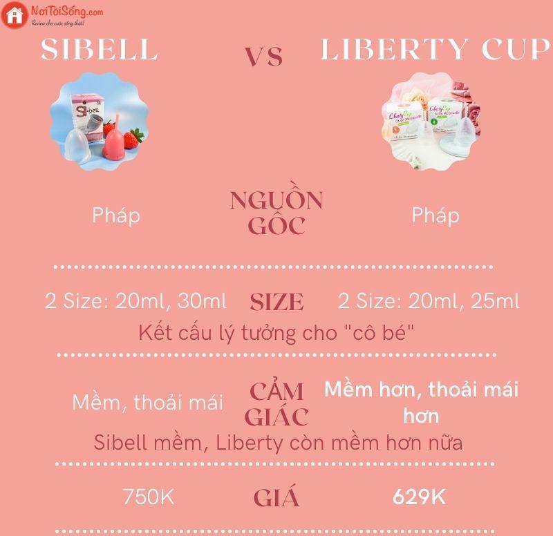 So sánh cốc nguyệt san Sibell và Liberty - Cốc nguyệt san nào tốt nhất?