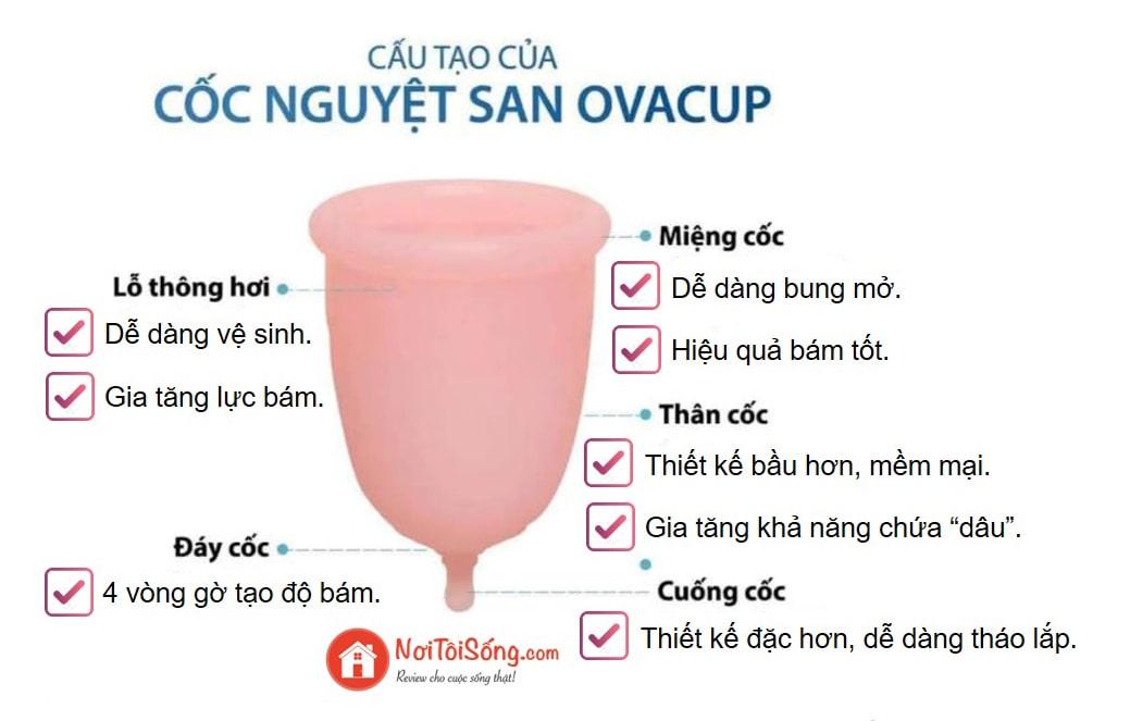 Cấu tạo cốc nguyệt san Ovacup